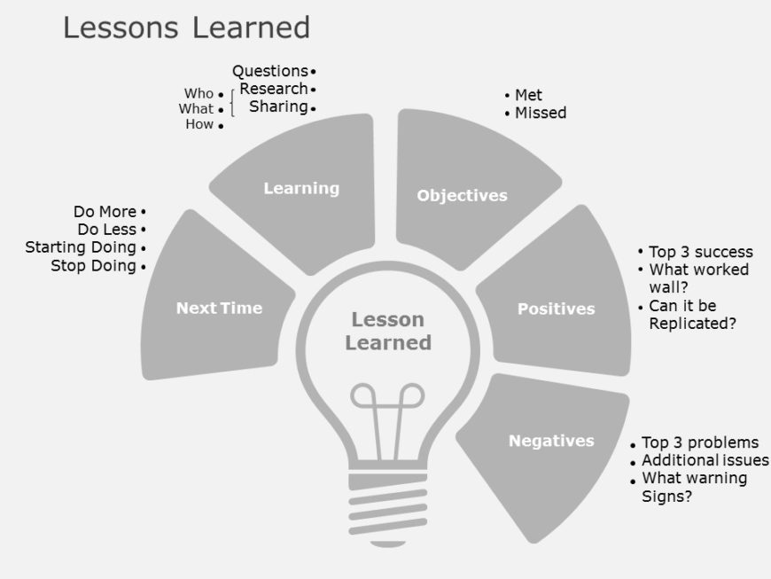 Lessons Learned 01
