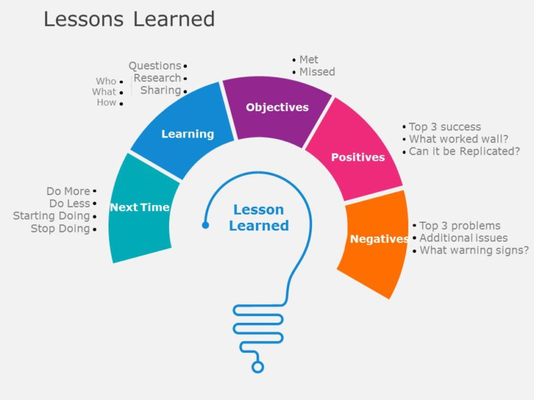 Lessons Learned 02