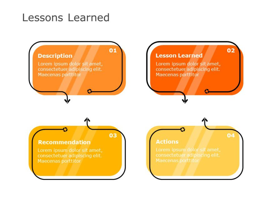 Lessons Learned 05