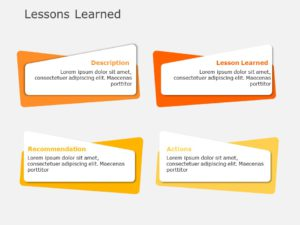 Lessons Learned 06