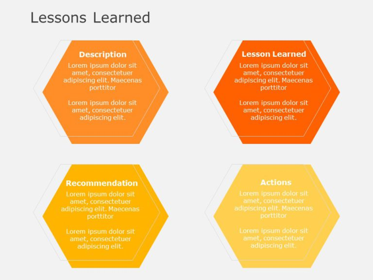 Lessons Learned 08