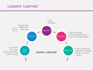Lessons Learned 09