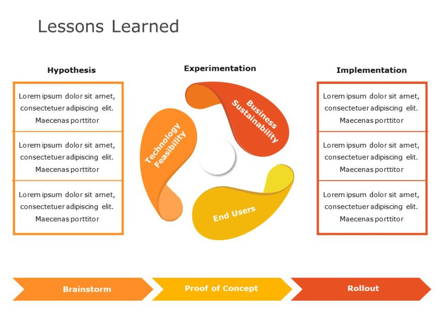 Lessons Learned 10