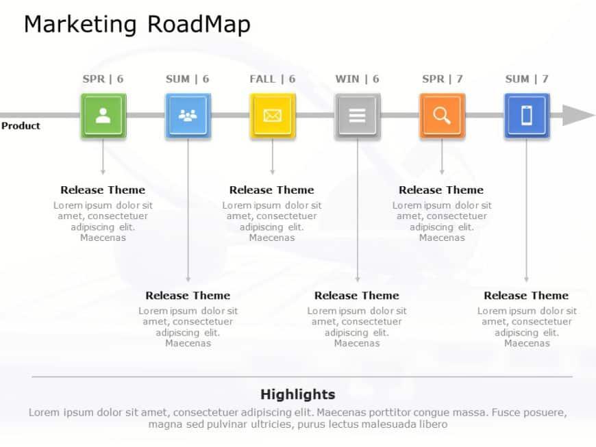 Marketing Product Roadmap