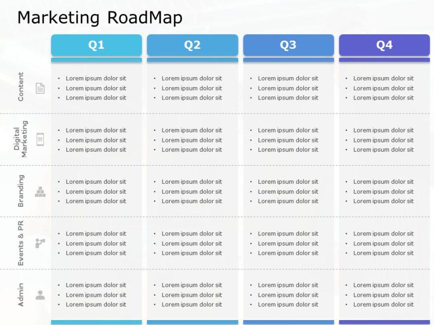 Marketing Roadmap Quarterly