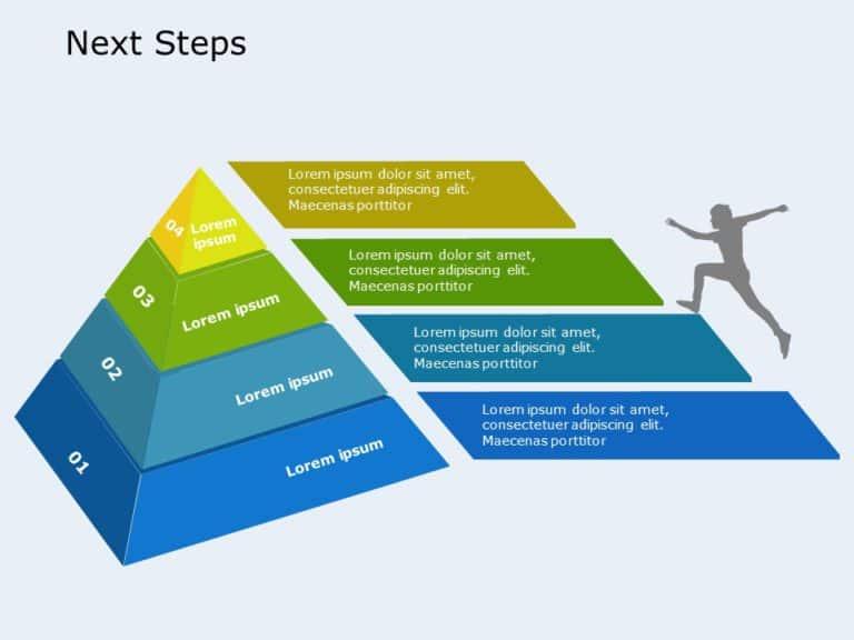 Next Steps 11