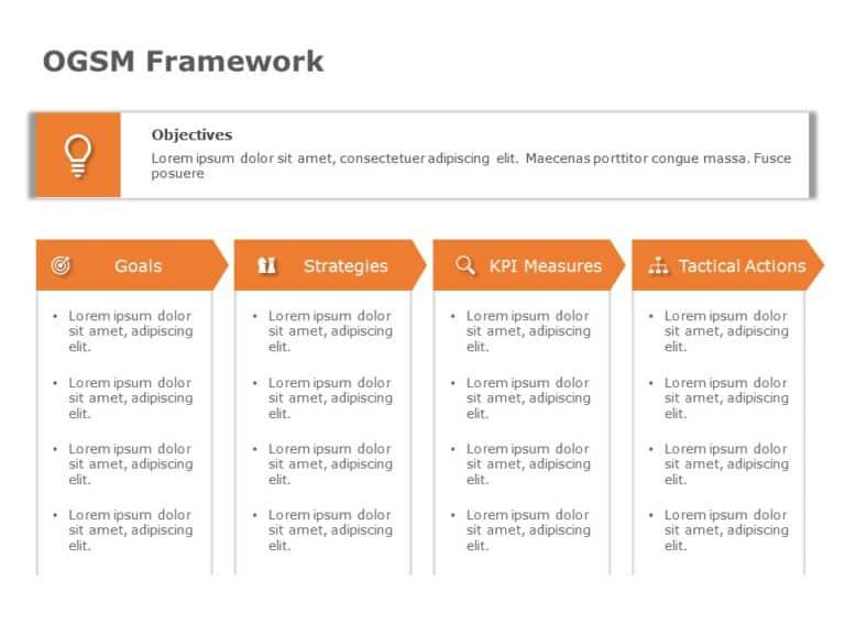 OGSM Strategy Model