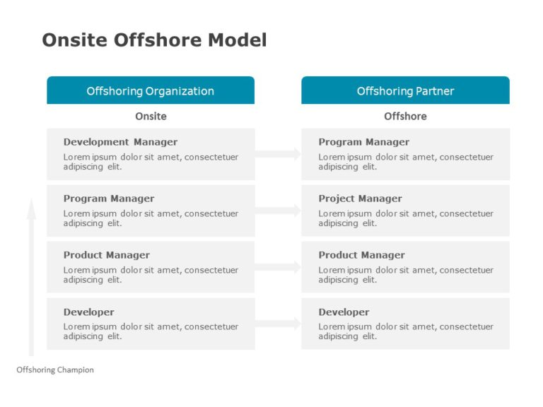 Onsite Offshore