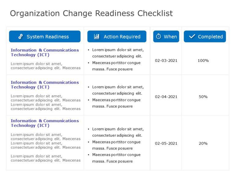 Organizational Change Readiness