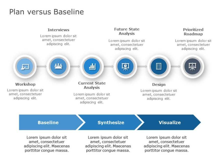 Plan Versus Baseline