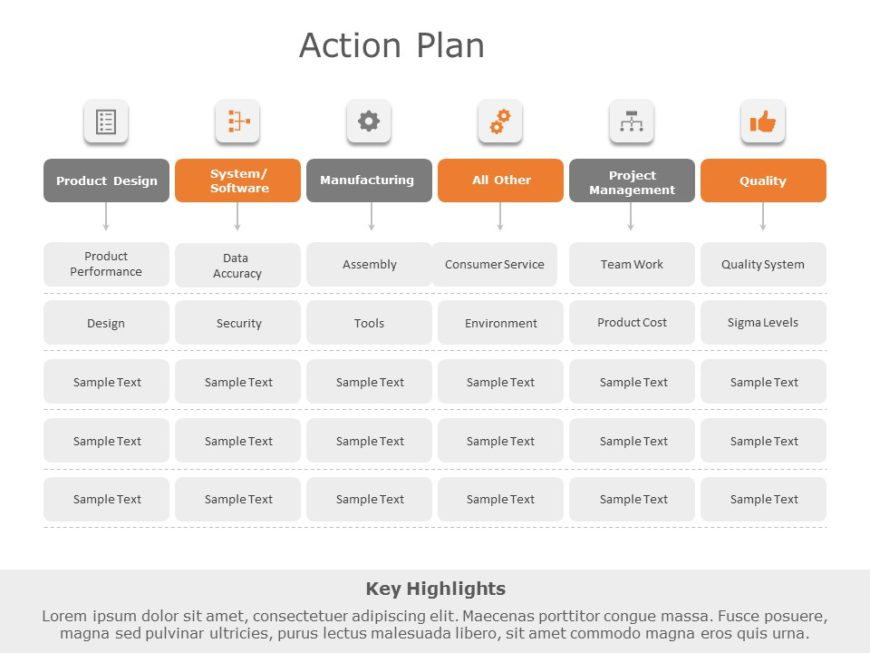 Product Action Plan Summary