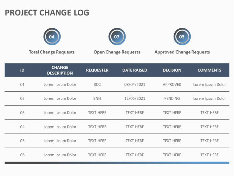 Project Change Log 05