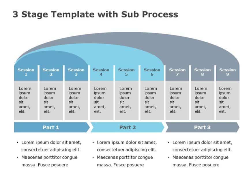 Project Sub Process