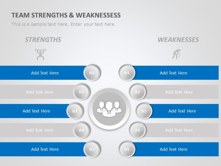 Project Team Strengths & Weaknesses 01
