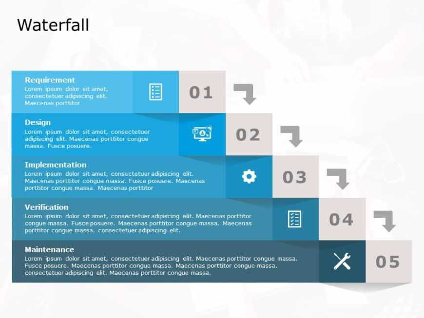 Project Waterfall Model