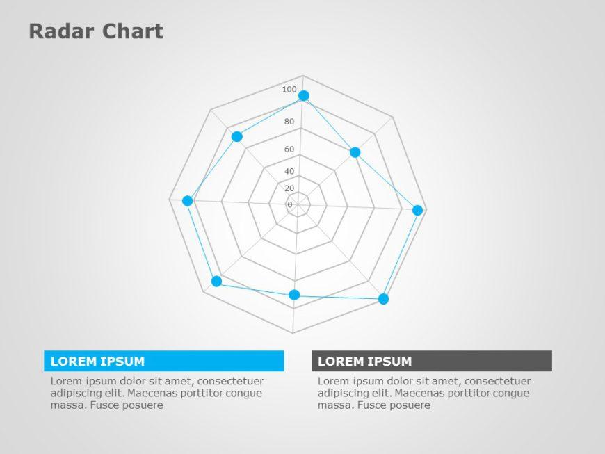 Radar Chart 01