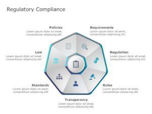Regulatory Compliance 01