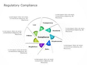 Regulatory Compliance 02