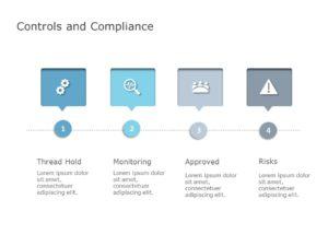 Regulatory Compliance 03