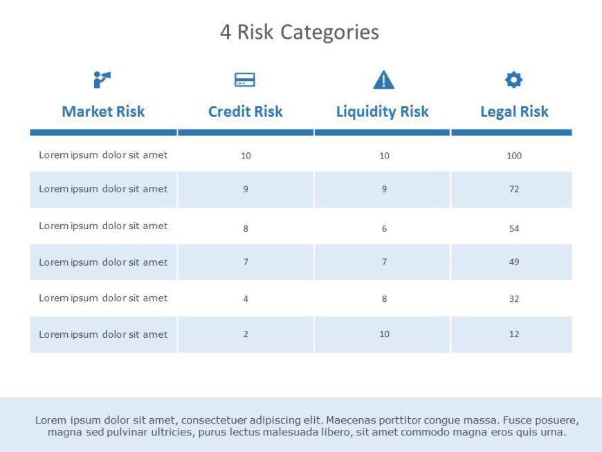 Risk Categories 01