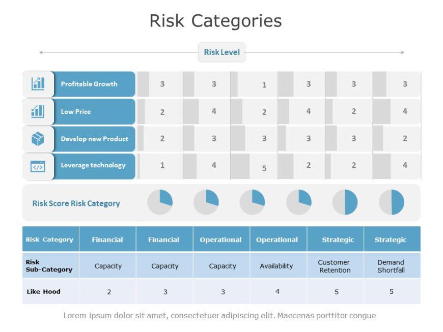 Risk Categories 04