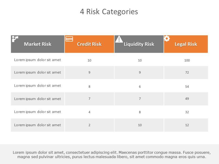 Risk Categories 05