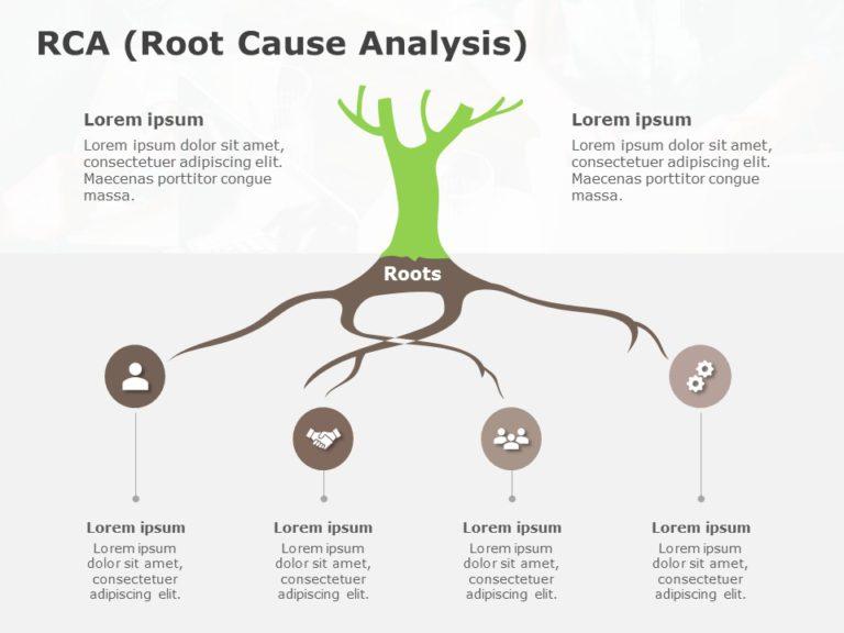 Root Cause Analysis 01