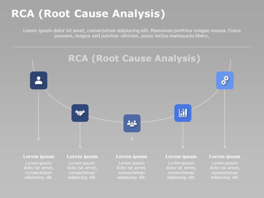 Root Cause Analysis Report
