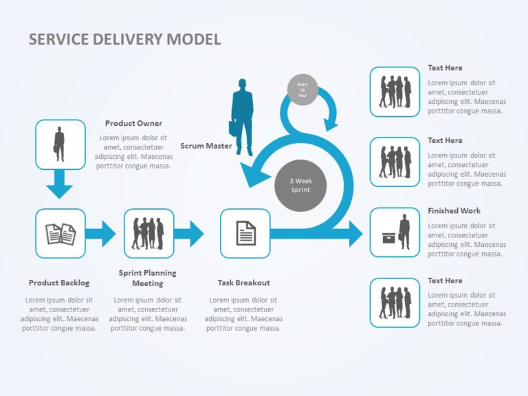 Service-Delivery-Model-01