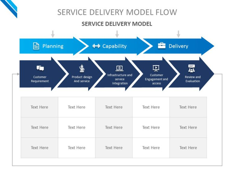 Service-Delivery-Model-03