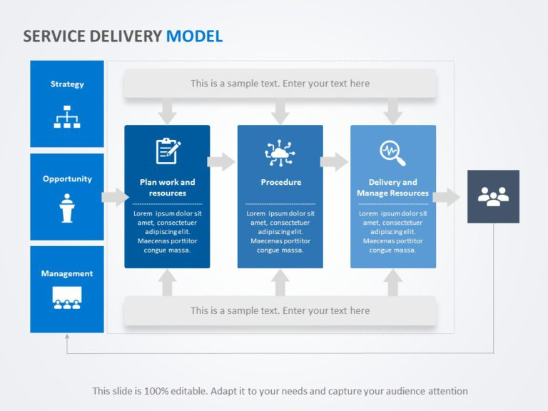 Service-Delivery-Model-04