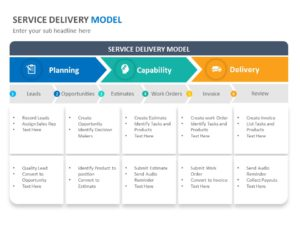 Service-Delivery-Model-05