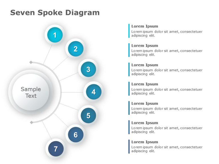 Seven Spoke Wheel