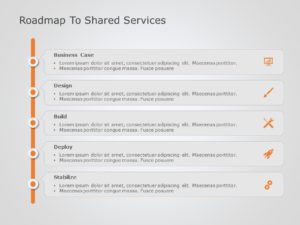 Shared Services Roadmap
