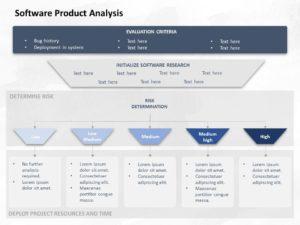 Software Evaluation 01