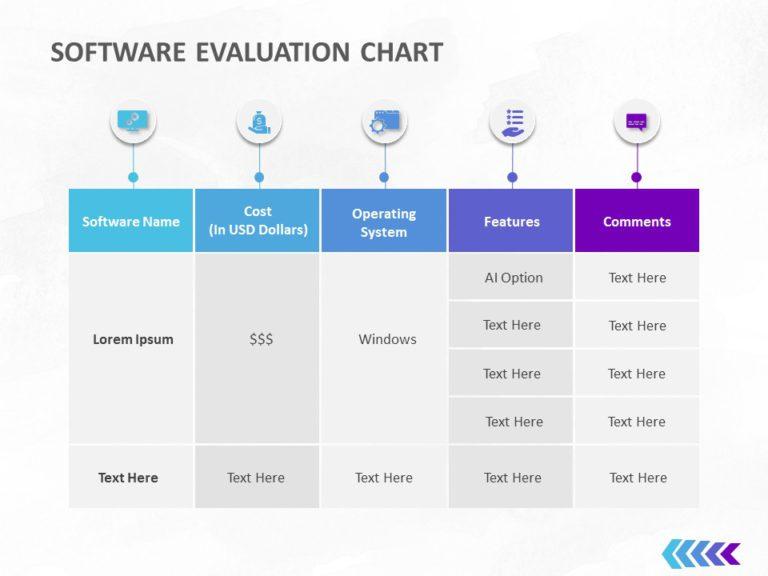 Software Evaluation 02