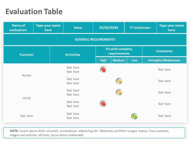 Software Evaluation 03