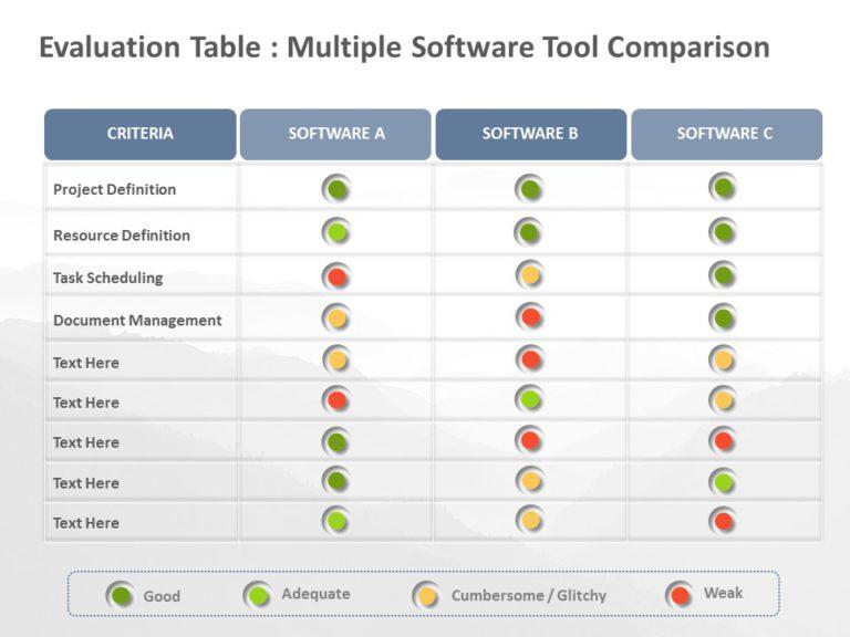 Software Evaluation 04