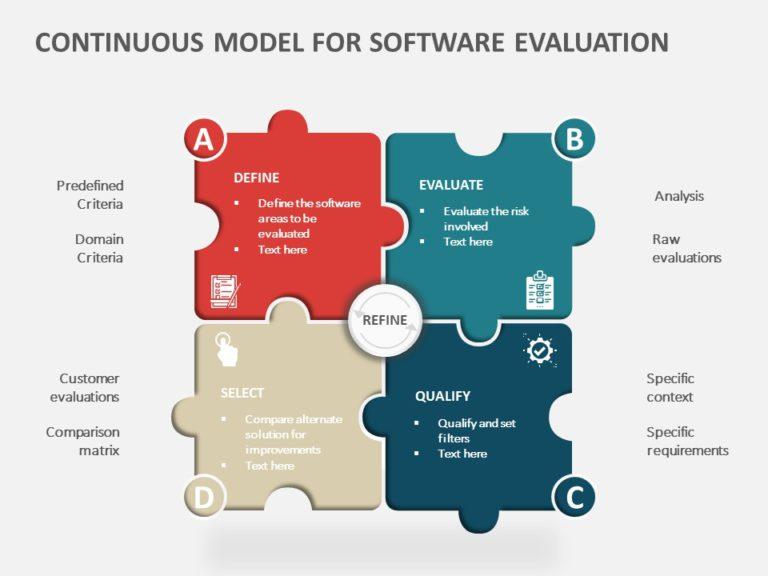 Software Evaluation 05