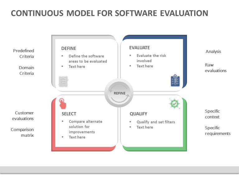 Software Evaluation 06