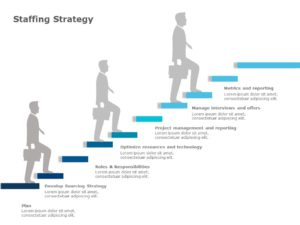 Staffing Strategy 03