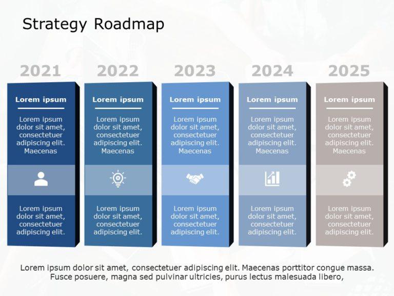 Strategy Roadmap 13