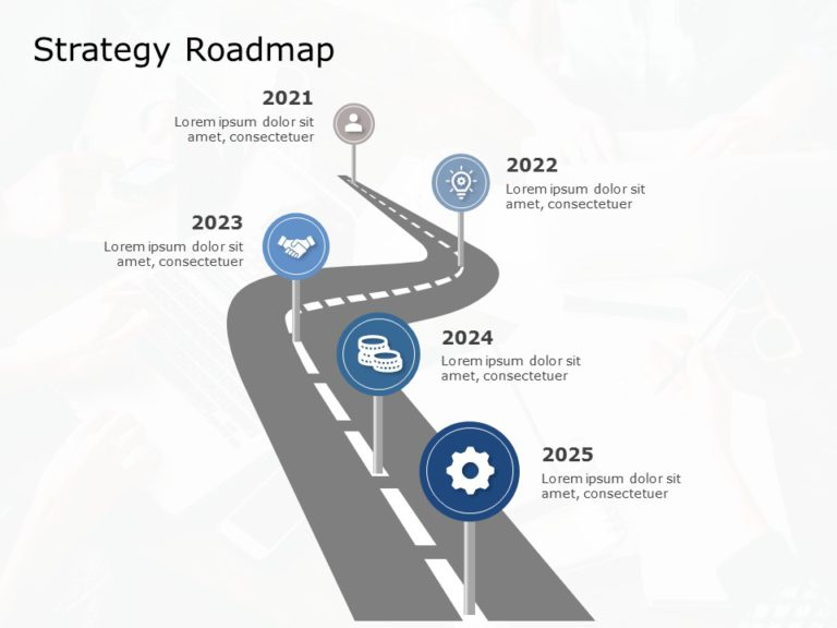 Strategy Roadmap 15