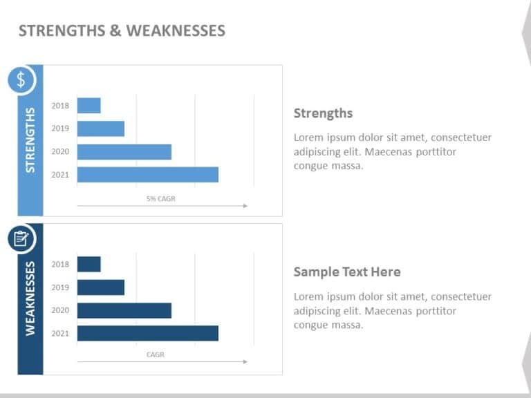 Strengths & Weaknesses 02