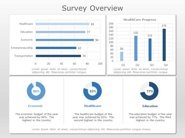 Survey Results 01