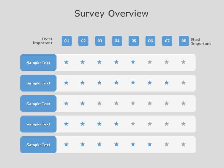 Survey Results 02