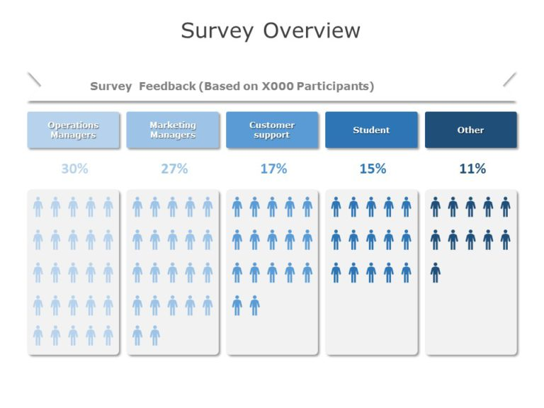 Survey Results 03