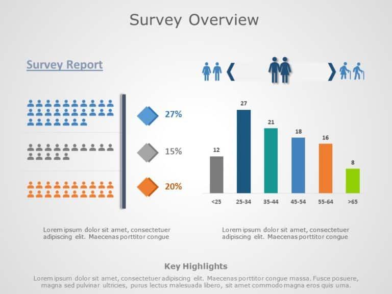 Survey Results 04
