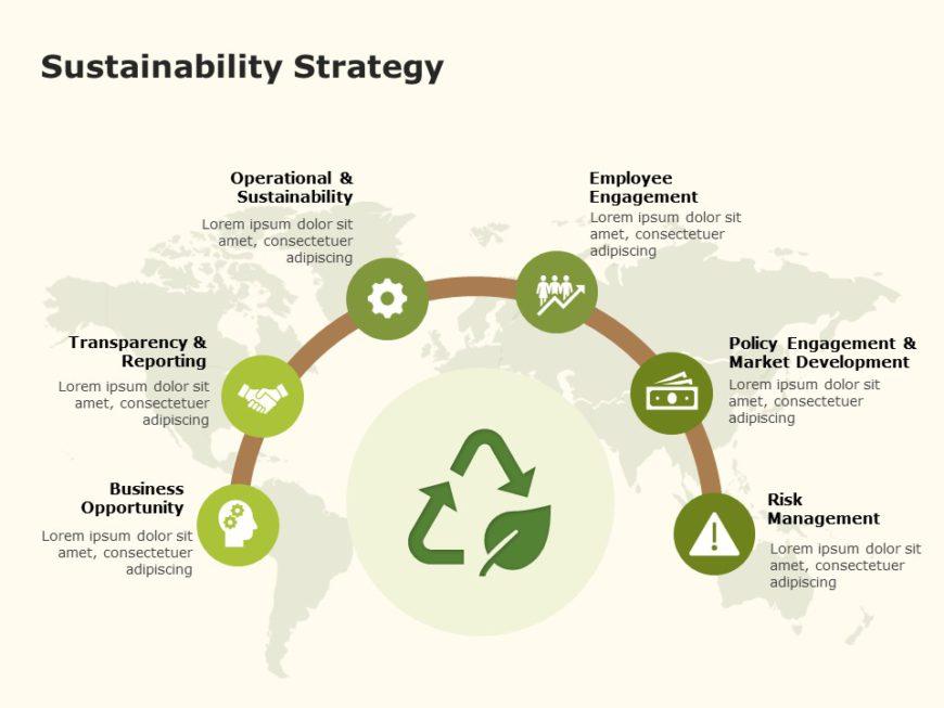 Sustainability Strategy