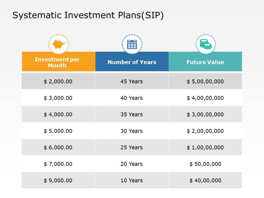 Systematic Investment Plans 01